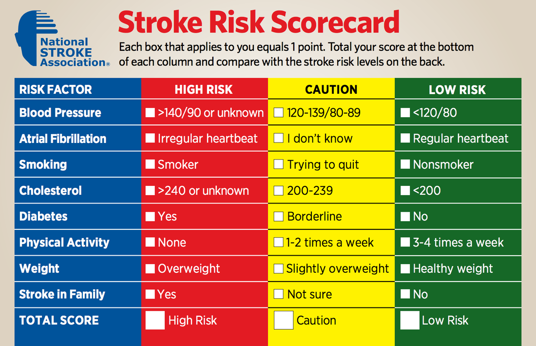 Stroke Risk Scorecard